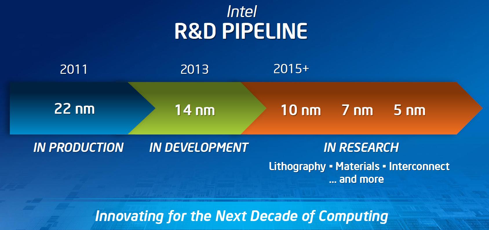 英特尔10纳米处理器明年大量出货(一)-电子元器件网上商城