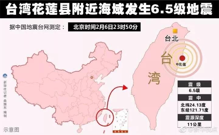 花莲地震后,台湾半导体产业最新情况梳理