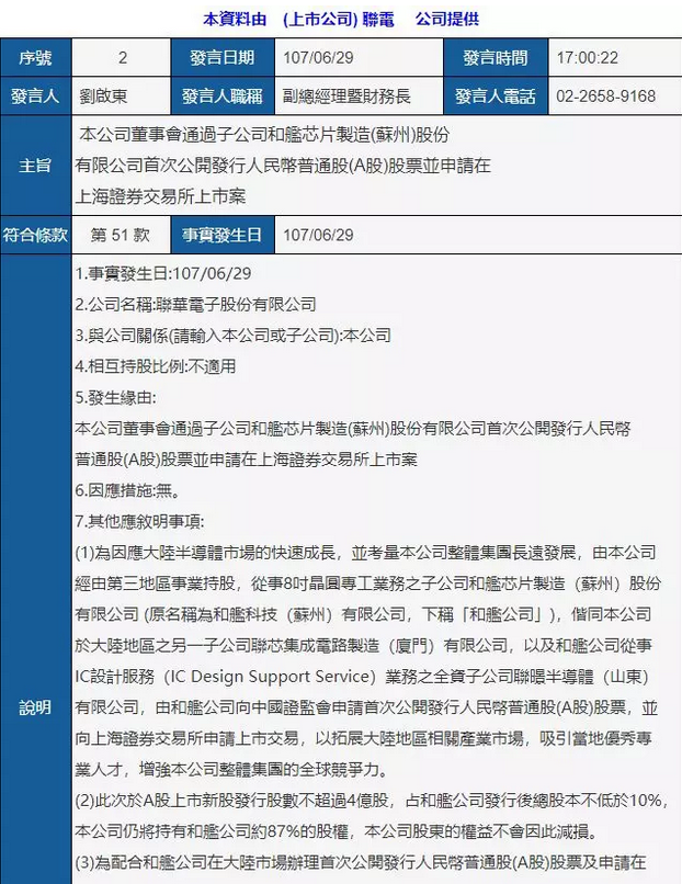 联电推动子公司A股上市 台企赴陆上市成热潮?