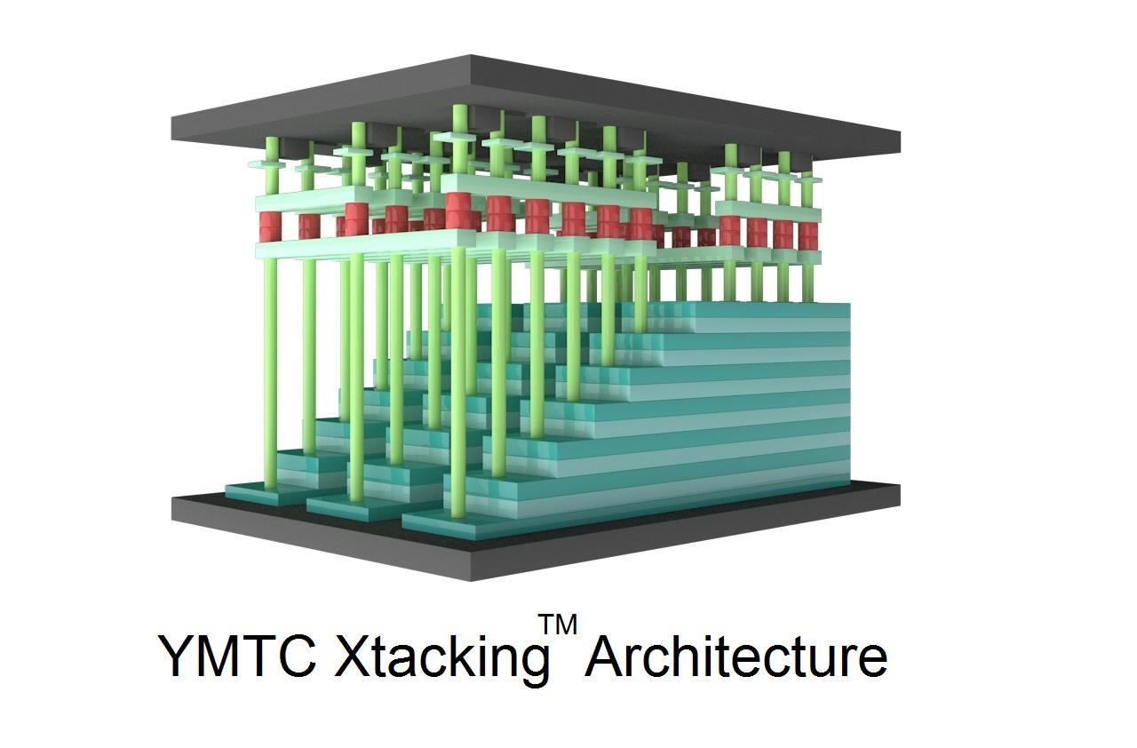 作为NAND闪存行业的新晋者,同时也作为中国存储器产业发展的重点厂商之一,长江存储的研发进程一直备受市场关注。而近日,长江存储也不负众望,迎来了