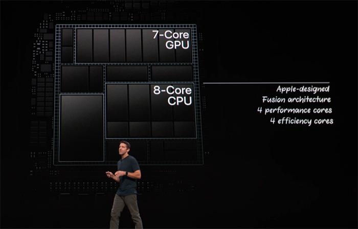 苹果A12X处理器揭秘:8核心CPU+7核心GPU 100亿个晶体管