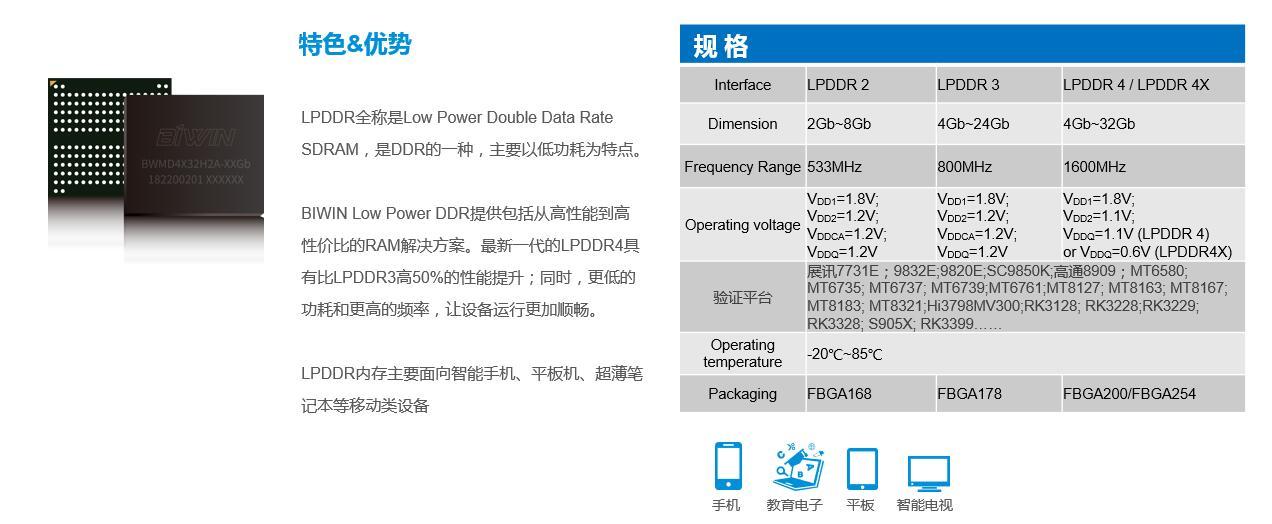 深耕NAND Flash领域 佰维助力国产手机厂商存储芯片国产化